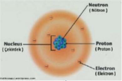 Tasavvufda `VAHDET-İ VÜCUT` ve `ENE-L HAK` ile Kuantum Fiziği İlişkisi